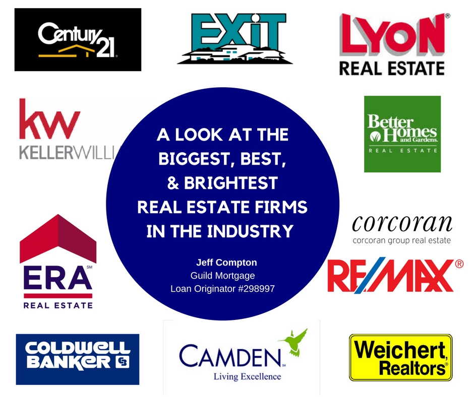 Real Estate Company : A look at the biggest best and brightest real estate